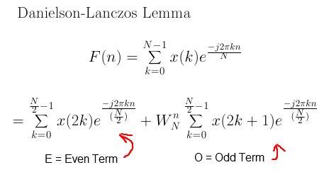 Danielson-Lanczos Lemma