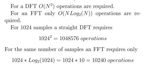 FFT N Log(N) Operations
